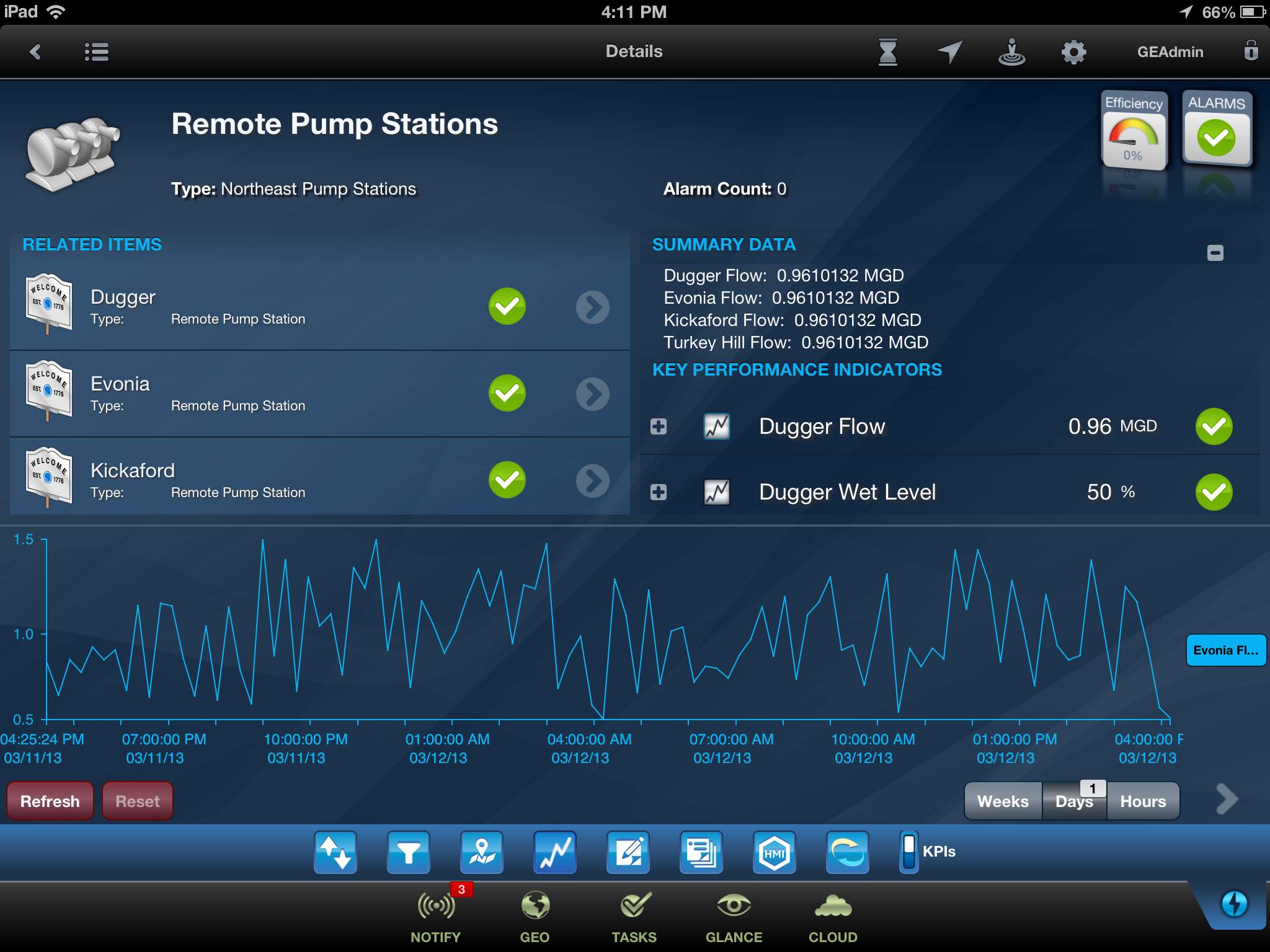 Mobile screen 3